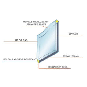 Tempered Insulated Double Window Building Glass for Curtain Wall pictures & photos