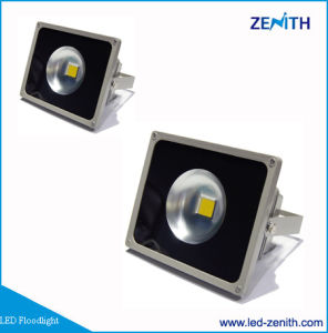 LED Floodlight 20W