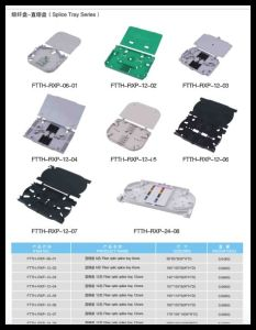 Telecom Cat5e Patch Panel- CAT6 Panel- Cat3 Patch Panel pictures & photos
