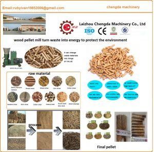 Animal Feed Making Machine Poultry Feed Processing Machine pictures & photos
