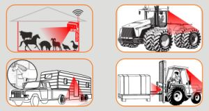 Farm Tractor Agricultural Equipment Wireless Camera System pictures & photos