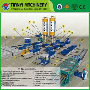 Thermal Insulation Panels Production Line pictures & photos