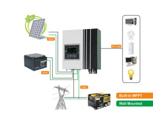 Solar Inverter Wall Mounted Integrated Solar Power Inverter pictures & photos