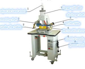 Tam-90-6 Automatic Portable Hot Foil Stamping Date Coding Machine pictures & photos