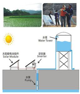 Bomba de água solar Home do uso e da irrigação da exploração agrícola