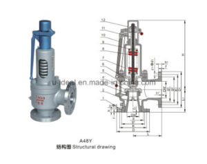 Spring Type Steam Safety Valve-Spring Loaded Full Bore Type pictures & photos