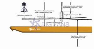 7.4m/24.3FT Large Aluminum Alloy Ventilation Equipment Industrial Fan pictures & photos