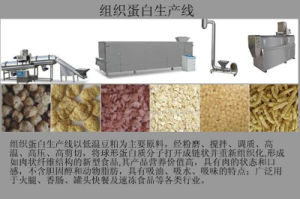 Human Food Automatic Industrial Meat Analog Making Extruder pictures & photos