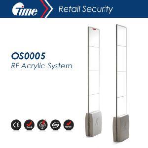 OS0005 for Garment Retail Safety EAS Antenna pictures & photos