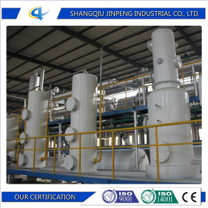 Unique Design Refining Rubber Oil Pyroysis System pictures & photos