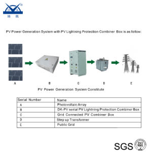 Dk-PV4006 Photovoltaic PV Array Combiner Box for Solar System pictures & photos