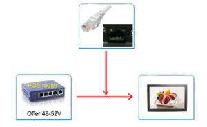 17 Inch Wall Mount 16: 10 Android Advertising Digital Signage with Poe (MW-172ABE) pictures & photos