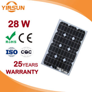 28W Solar Module for Solar Power System pictures & photos