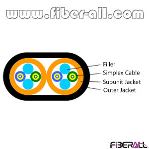 4 Fibers Far Transmission Optical Fiber Cable for Base Station pictures & photos