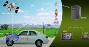 GPS Vehicle Tracking Solution (GP600A)