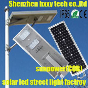 Solar Outdoor LED Lighting System Street Light Lamps Lamp pictures & photos
