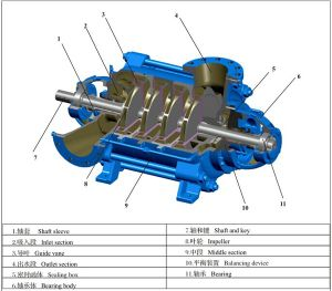 MD (s) Type Wear-Resisting Heavy Duty Horizontal Multistage Pump