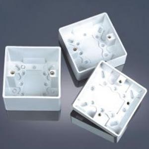 Cavity Box