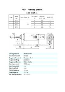 8mm 10mm 12mm Diameter Micro Planetary Reduction Gearbox pictures & photos