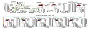 Double Roll Mixer for Bleaching System pictures & photos