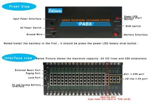 Pabx Hybrid Telephone System for Hotel 32256 PBX 32 Co Lines 256 Extensions pictures & photos