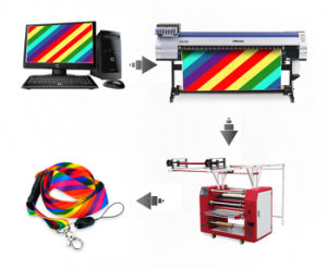 Hot Sale High Efficient Dye Sublimation Ribbon /Lanyard Heat Press Machine pictures & photos