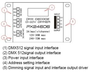 DMX512 0-10V 3A 1channel Controller pictures & photos
