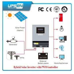 PV Inverter Hybrid Solar Inverter with PWM / MPPT Solar Controller pictures & photos