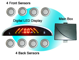 LED Car Parking Sensor