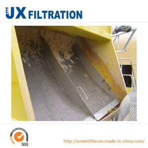 Flat Wedge Wire Screen Sieve Bend Screen pictures & photos