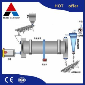 Rotating Cylinder Powder Drying Equipment pictures & photos