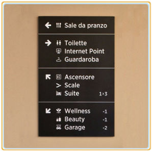 Shopping Center Wall Mounted Directional Sign Plate pictures & photos