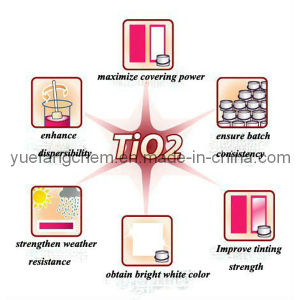 White Rutile Titanium Dioxide (TiO2) Powder Used in Lacquer (paint and coating) pictures & photos
