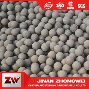 Competitive Supplier 45# 60mn B2 B3 Forged Steel Ball pictures & photos