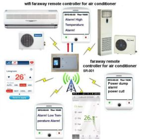 GSM Smart Faraway Remote Controller for Air Conditioner pictures & photos