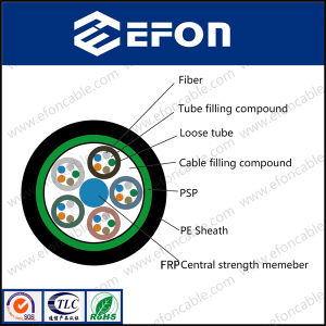FRP Strength Member Corrugated Steel Tape Telecom Fiber Optical Cable pictures & photos