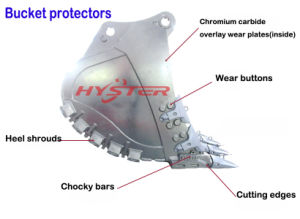 G. E. T. Wear Packages for Bucket Protection pictures & photos