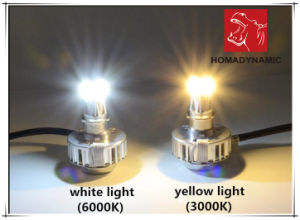 24W LED Headlight for Motorcycle pictures & photos