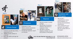 Tiemin Die-Cutting Machine pictures & photos