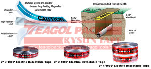 "Underground Detectable Tape-2"", 3"" and 6"" Wider pictures & photos"