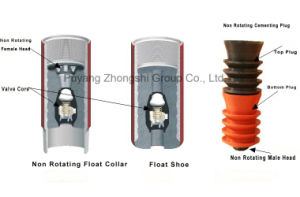 API Slip on Cementing Float Collar and Cement Float Shoe Manufacture pictures & photos