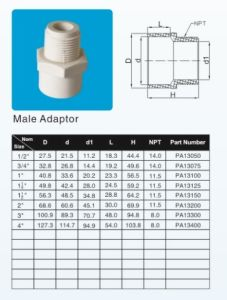 ASTM 2466 Sch40 PVC Pipe Fittings Male Adaptor (for supply water) pictures & photos