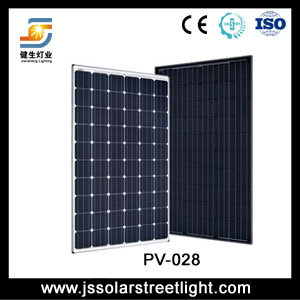Green Enery Saving Factory PV Moudle System