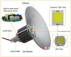 LED High Bay Light 150W/200W Energy-Saving Lamps Replacement Warehouse Supermarket pictures & photos