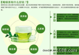Best Selling Chunmee Tea pictures & photos