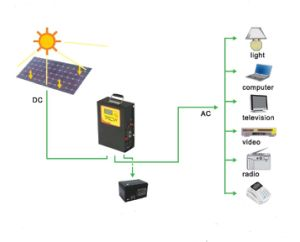 300W 500W 1000W off Grid Solar System for Household