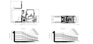 3.5ton Eletric Forklift with Certificates pictures & photos