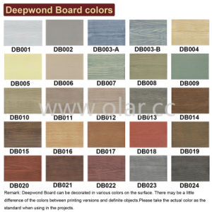 Exterior/Interior Wall Decoration / Coloured Fiber Cement Siding Board pictures & photos