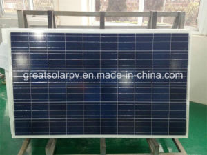 250W Poly Solar Panel with TUV, Ce, ISO, SGS, CQC Certificates pictures & photos