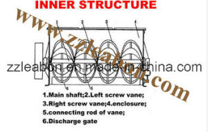 China Famous Brand Ribbon Horizontal Mixer pictures & photos